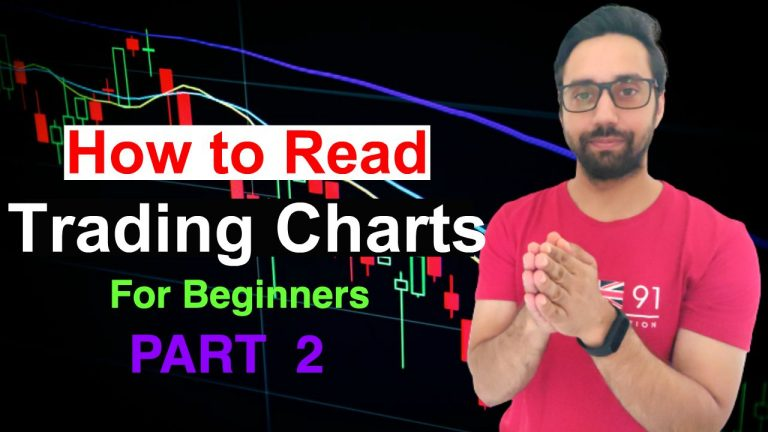 How to read cryptocurrency charts in tradingview 2